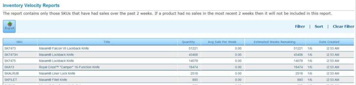 Inventory Velocity Reports