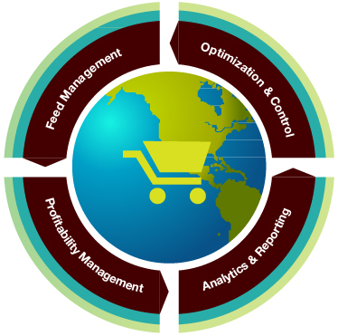 Comparison Shopping Engine Management