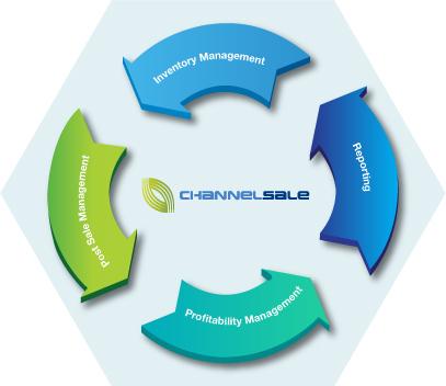 Channel sales Management Solutions