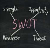 How SWOT Analysis can help Online Businesses to Grow